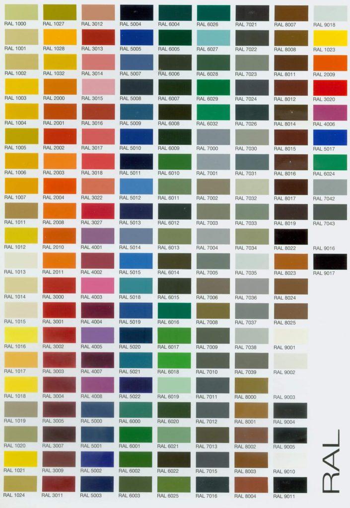 RAL kleuren overzicht, alle RAL hoofdkleuren in een schema met kleurnummers erbij